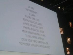 le-web-09-en-quelques-chiffres